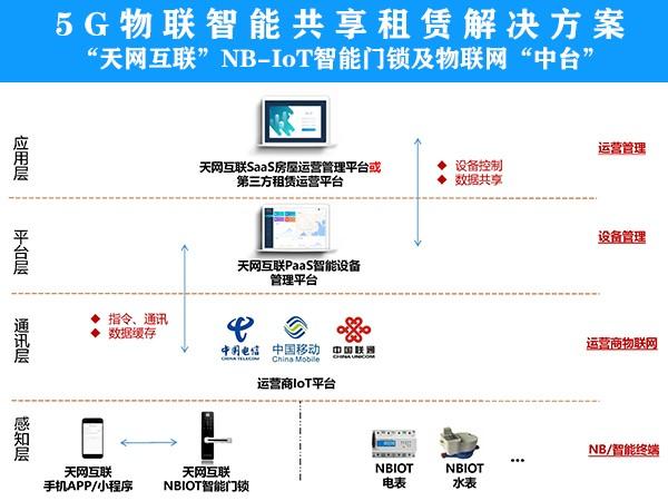天网互联科技(深圳)有限公司