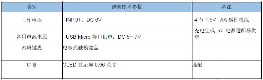 物联网(NBIoT,CaT1,蓝牙)公板
