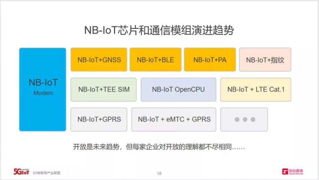 2021年度NB-IoT连接数或突破1亿,看芯片企业新秀如何抓住机遇